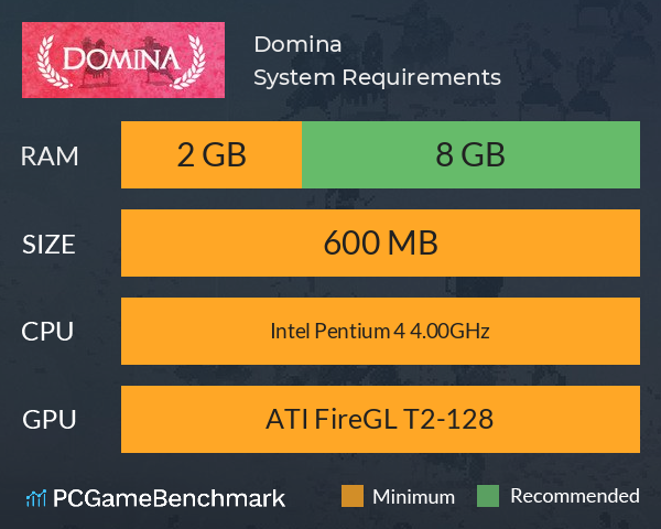 Domina System Requirements PC Graph - Can I Run Domina