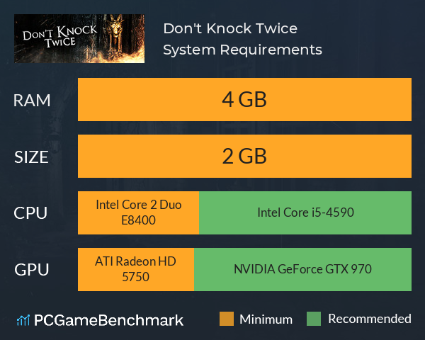 Don't Knock Twice System Requirements PC Graph - Can I Run Don't Knock Twice