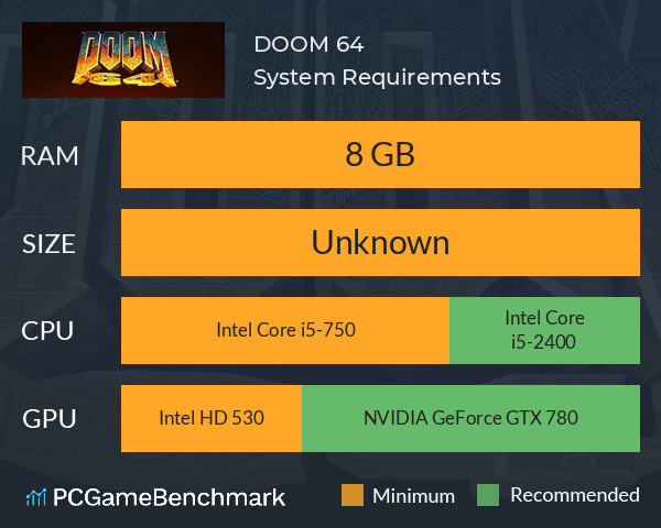 DOOM 64 System Requirements PC Graph - Can I Run DOOM 64