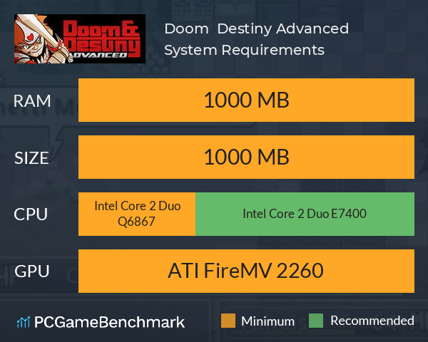 Doom & Destiny Advanced System Requirements PC Graph - Can I Run Doom & Destiny Advanced