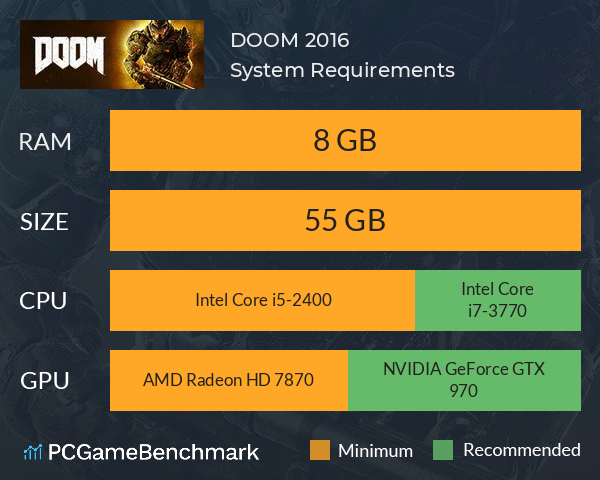 System Requirements for DOOM (PC)