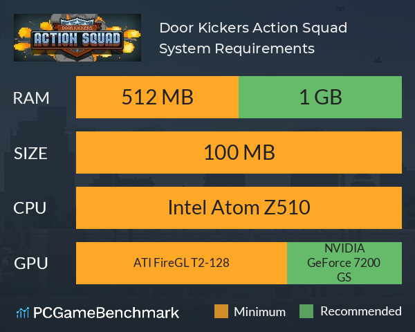 System Requirements for Door Kickers: Action Squad (PC)