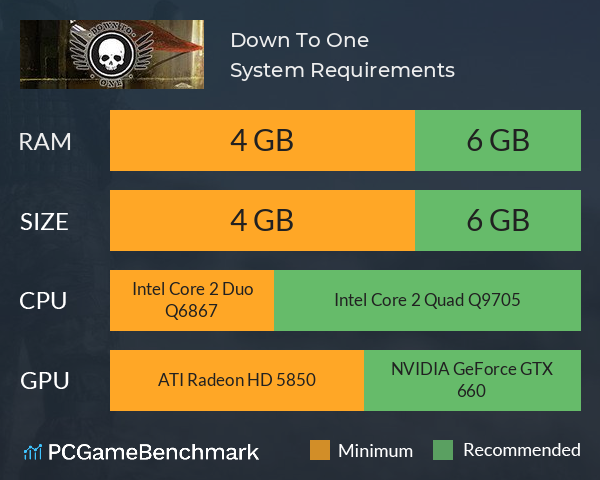 Down To One System Requirements PC Graph - Can I Run Down To One