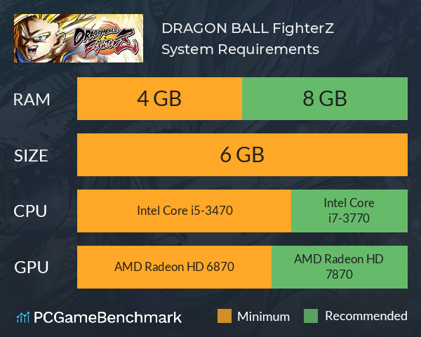System Requirements for Dragon Ball FighterZ (PC)
