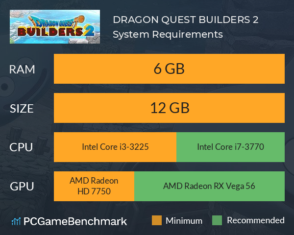 DRAGON QUEST BUILDERS 2 System Requirements PC Graph - Can I Run DRAGON QUEST BUILDERS 2