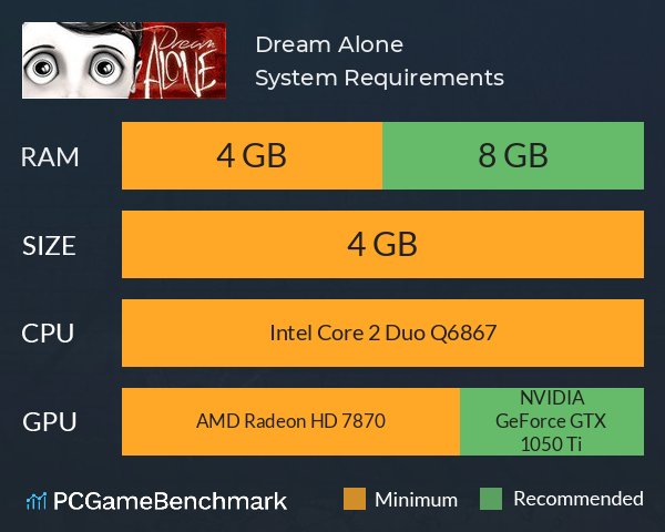 System Requirements for Dream Alone (PC)