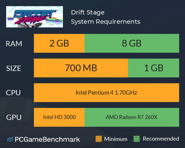 Drift Stage System Requirements PC Graph - Can I Run Drift Stage