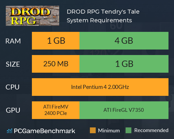 DROD RPG: Tendry's Tale System Requirements PC Graph - Can I Run DROD RPG: Tendry's Tale