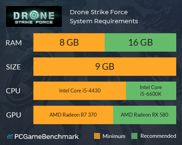 System Requirements for Drone Strike Force (PC)