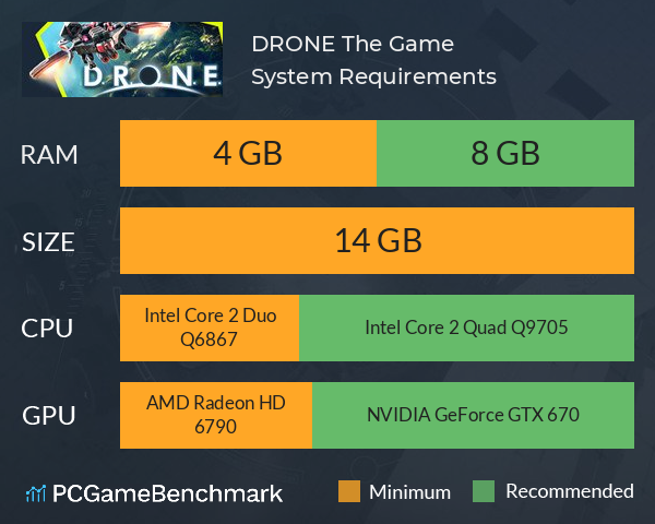 DRONE The Game System Requirements PC Graph - Can I Run DRONE The Game