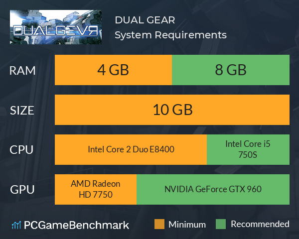 DUAL GEAR System Requirements PC Graph - Can I Run DUAL GEAR