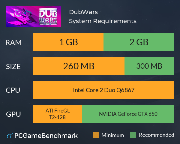 DubWars System Requirements PC Graph - Can I Run DubWars