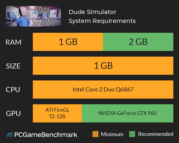 Dude Simulator System Requirements PC Graph - Can I Run Dude Simulator
