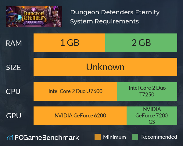 Dungeon Defenders Eternity System Requirements PC Graph - Can I Run Dungeon Defenders Eternity