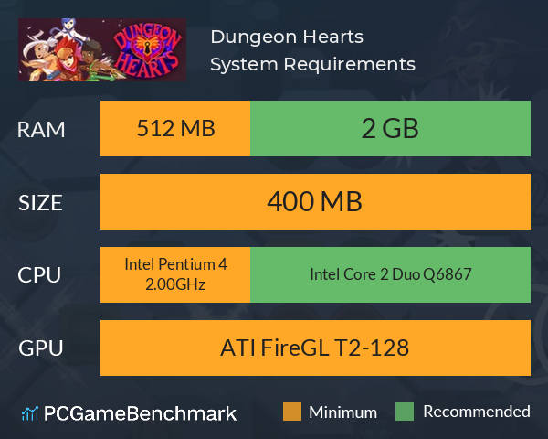 Dungeon Hearts System Requirements PC Graph - Can I Run Dungeon Hearts