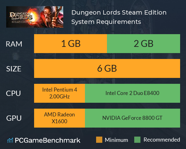 Dungeon Lords Steam Edition System Requirements PC Graph - Can I Run Dungeon Lords Steam Edition