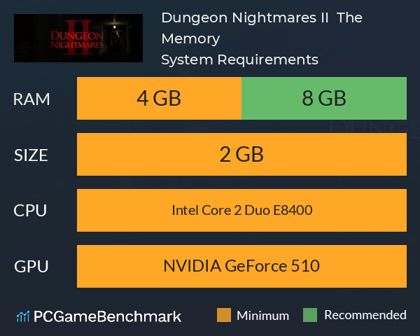 Dungeon Nightmares II : The Memory System Requirements PC Graph - Can I Run Dungeon Nightmares II : The Memory