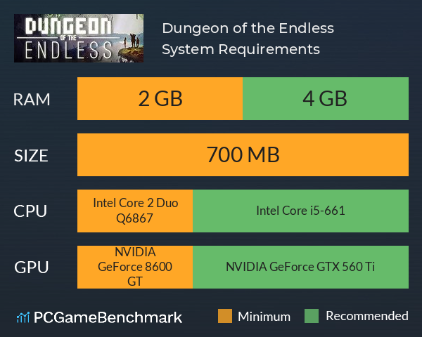 System Requirements for Dungeon of the Endless (PC)