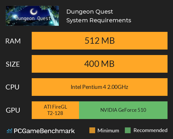 Dungeon Quest System Requirements PC Graph - Can I Run Dungeon Quest
