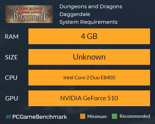 Dungeons and Dragons: Daggerdale System Requirements PC Graph - Can I Run Dungeons and Dragons: Daggerdale