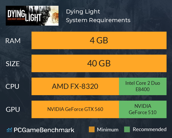 System Requirements for Dying Light (PC)