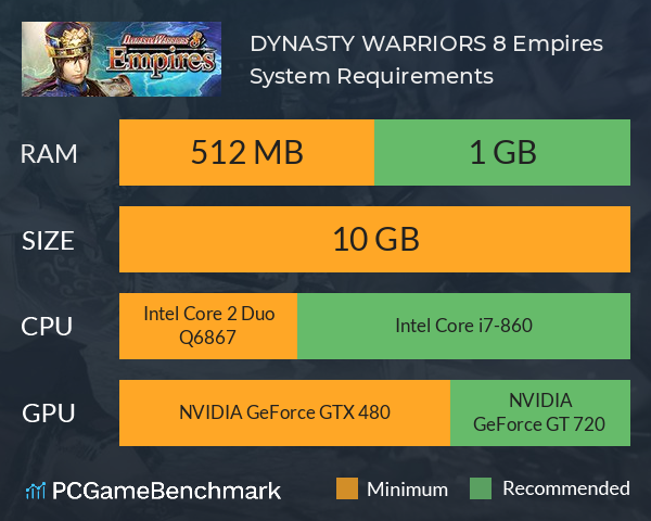 DYNASTY WARRIORS 8 Empires System Requirements PC Graph - Can I Run DYNASTY WARRIORS 8 Empires
