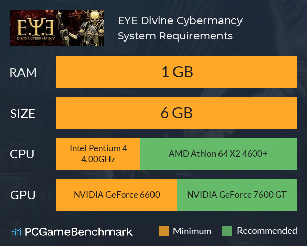 E.Y.E: Divine Cybermancy System Requirements PC Graph - Can I Run E.Y.E: Divine Cybermancy