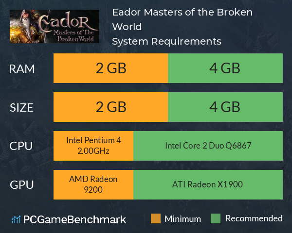 Eador. Masters of the Broken World System Requirements PC Graph - Can I Run Eador. Masters of the Broken World