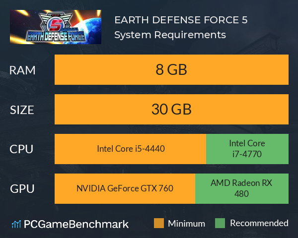 EARTH DEFENSE FORCE 5 System Requirements PC Graph - Can I Run EARTH DEFENSE FORCE 5