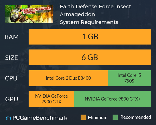 Earth Defense Force: Insect Armageddon System Requirements PC Graph - Can I Run Earth Defense Force: Insect Armageddon