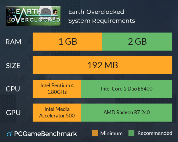 Earth Overclocked System Requirements PC Graph - Can I Run Earth Overclocked