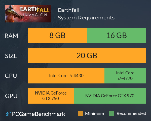 System Requirements for Earthfall (PC)