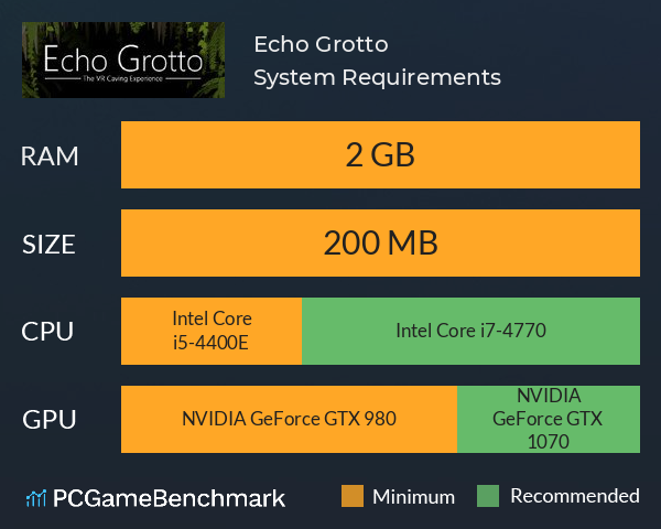 Echo Grotto System Requirements PC Graph - Can I Run Echo Grotto