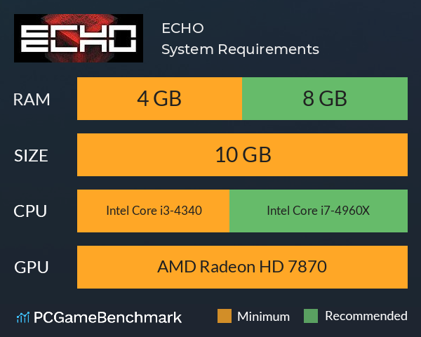 ECHO System Requirements PC Graph - Can I Run ECHO