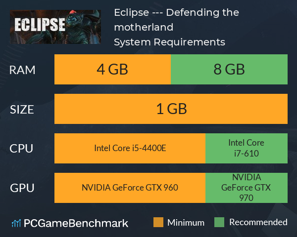 Eclipse --- Defending the motherland System Requirements PC Graph - Can I Run Eclipse --- Defending the motherland