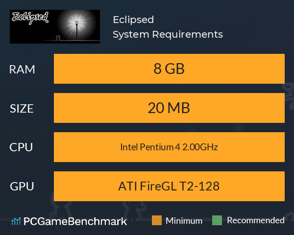 Eclipsed System Requirements PC Graph - Can I Run Eclipsed