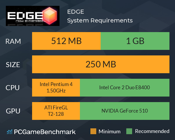 EDGE System Requirements PC Graph - Can I Run EDGE