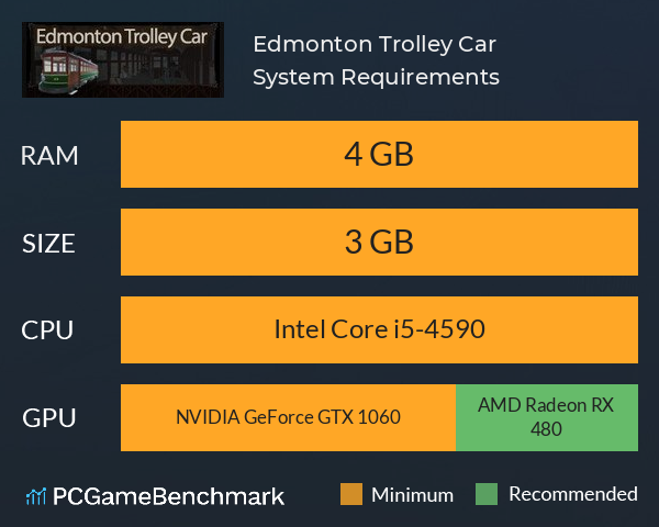 Edmonton Trolley Car System Requirements PC Graph - Can I Run Edmonton Trolley Car
