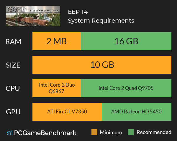 EEP 14 System Requirements PC Graph - Can I Run EEP 14