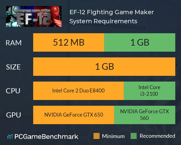EF-12: Fighting Game Maker System Requirements PC Graph - Can I Run EF-12: Fighting Game Maker