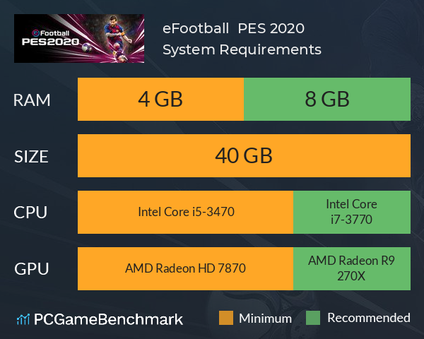 System Requirements for PES 2020 (PC)