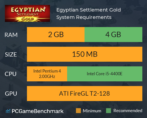 Egyptian Settlement Gold System Requirements PC Graph - Can I Run Egyptian Settlement Gold