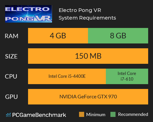 Electro Pong VR System Requirements PC Graph - Can I Run Electro Pong VR