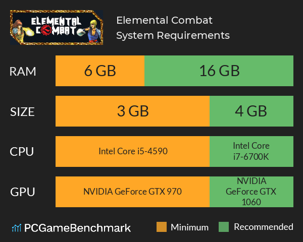 Elemental Combat System Requirements PC Graph - Can I Run Elemental Combat
