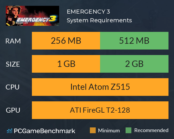 EMERGENCY 3 System Requirements PC Graph - Can I Run EMERGENCY 3