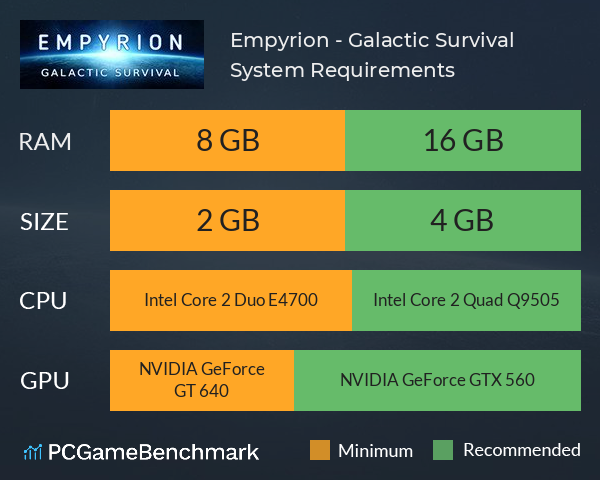 Empyrion - Galactic Survival System Requirements PC Graph - Can I Run Empyrion - Galactic Survival