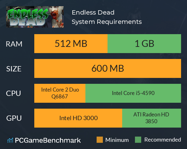 Endless Dead System Requirements PC Graph - Can I Run Endless Dead
