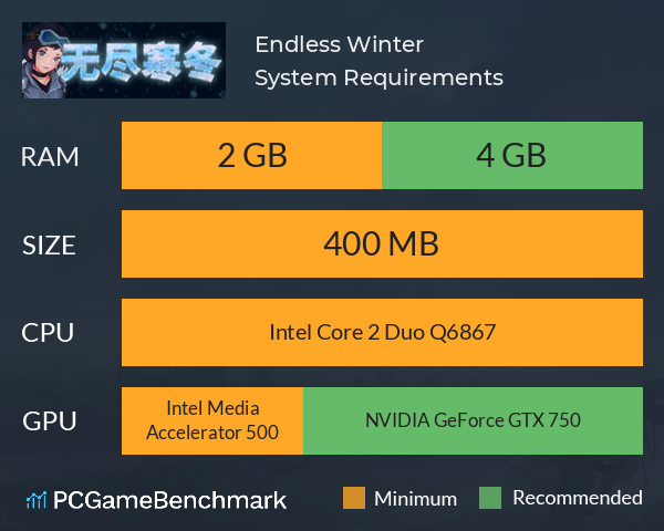 Endless Winter System Requirements PC Graph - Can I Run Endless Winter