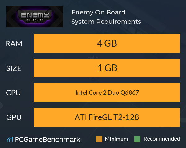 Enemy On Board System Requirements PC Graph - Can I Run Enemy On Board