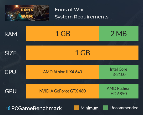 Eons Of War System Requirements Can I Run It Pcgamebenchmark